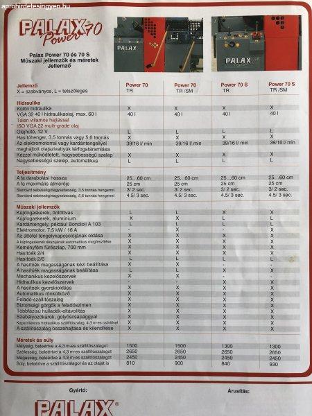 Palax+Power+70+t%FBzifa+v%E1g%F3+has%EDt%F3+automata
