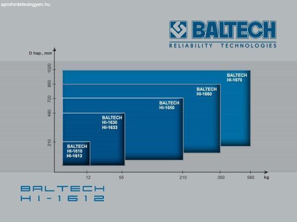 Medios+de+control+de+vibraciones%2C+equipo+de+monitoreo