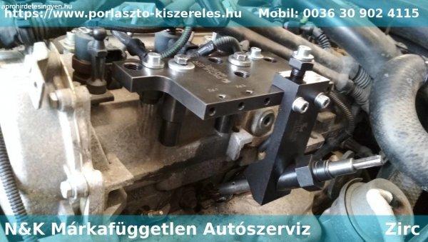 Hengerfejbe+Belet%F6rt+Izz%EDt%F3gyerty%E1k+Kif%FAr%E1s%E1t+V%E1llaljuk